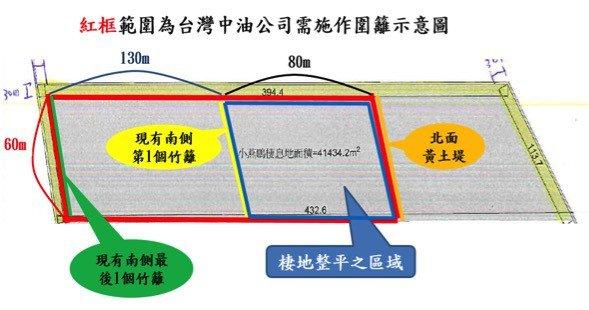 圖2 竹圍漁港北岸之疏浚用地