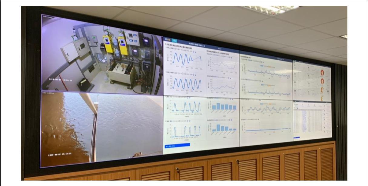 「海岸環境監測科技中心」, 24小時嚴密監控海岸環境